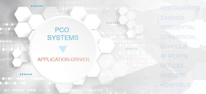 PCO System - Application Driven Graphic
